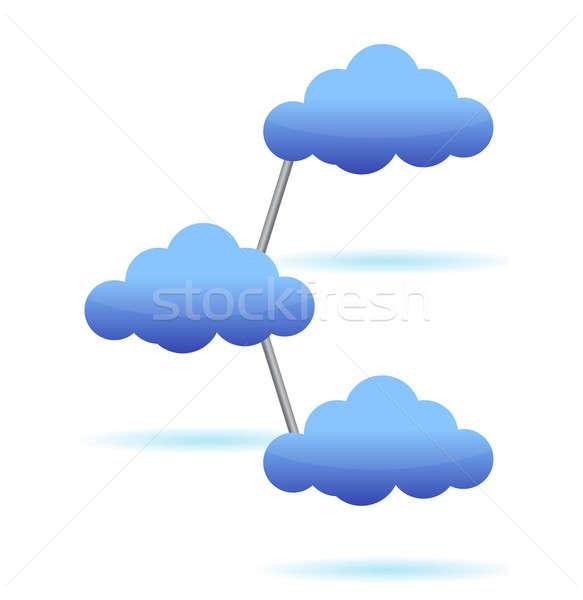 Bilgisayar bulut dizayn örnek beyaz gökyüzü Stok fotoğraf © alexmillos