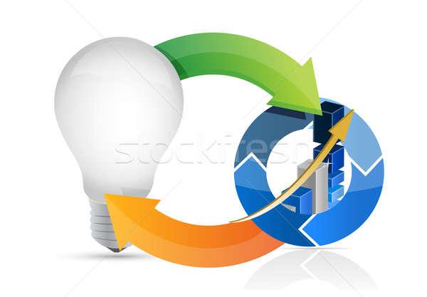 idea cycle illustration design over a white background Stock photo © alexmillos