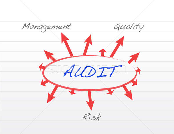 Several possible outcomes of performing an audit illustration de Stock photo © alexmillos