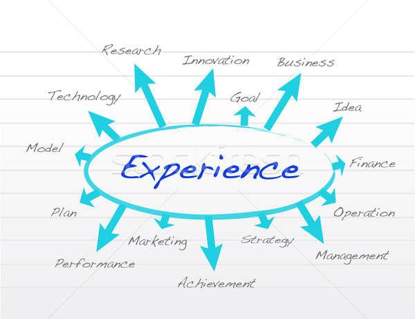 Erfahrung Sitzung Finanzierung Marketing Präsentation schreiben Stock foto © alexmillos