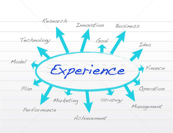 Experience concept  Stock photo © alexmillos