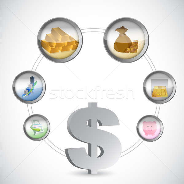 Dollar symbol and monetary icons cycle Stock photo © alexmillos
