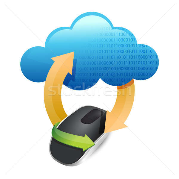 cloud computing transfer Wireless computer mouse Stock photo © alexmillos