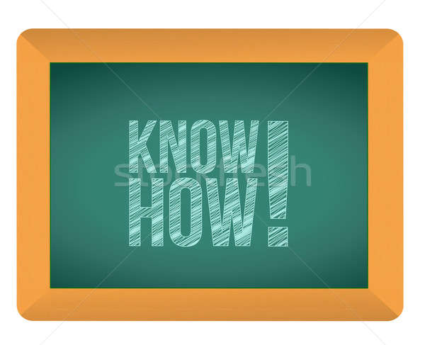 know how business concept presentation illustration design Stock photo © alexmillos