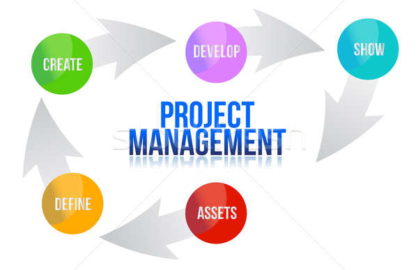 Project management develop cycle illustration Stock photo © alexmillos