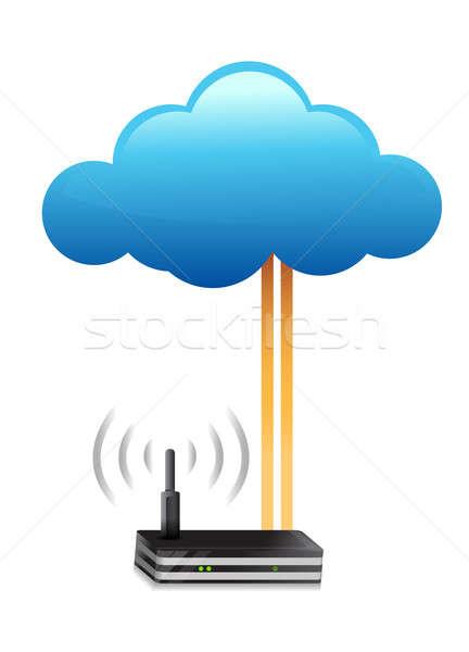 Router bağlantı Internet ağ web Stok fotoğraf © alexmillos