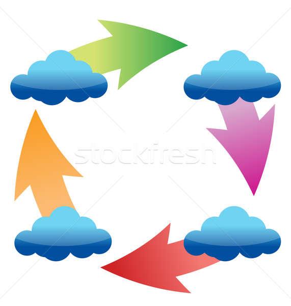 Cloud Sync Services Icon Stock photo © alexmillos
