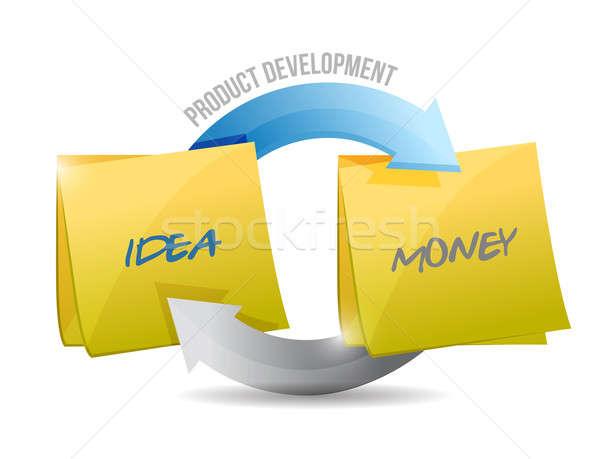 ürün gelişme diyagram devir örnek dizayn Stok fotoğraf © alexmillos