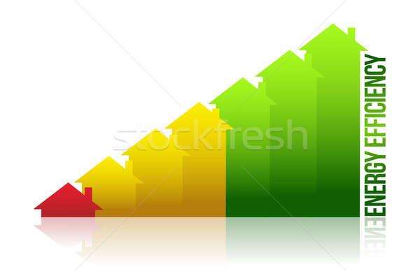 Efficacité énergétique maison graphique illustration design blanche Photo stock © alexmillos