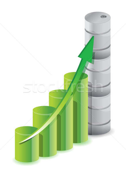 Business graph of oil production or prices Stock photo © alexmillos
