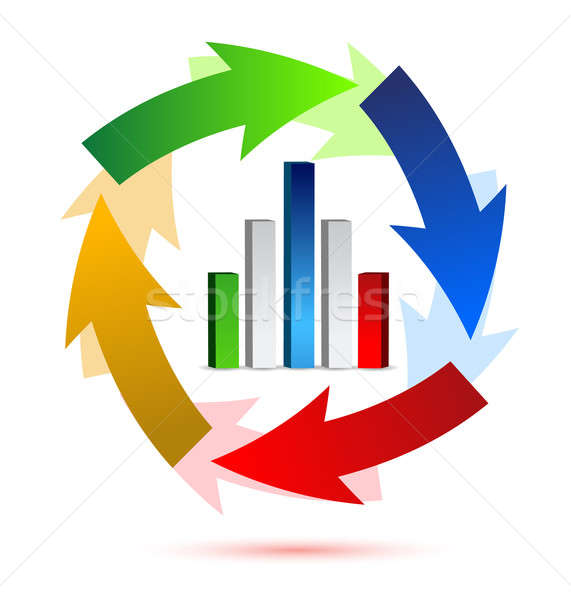 Business chart in arrow cycle illustration design Stock photo © alexmillos