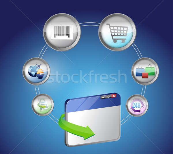 Browser E-Commerce and Online Shopping Concept  Stock photo © alexmillos