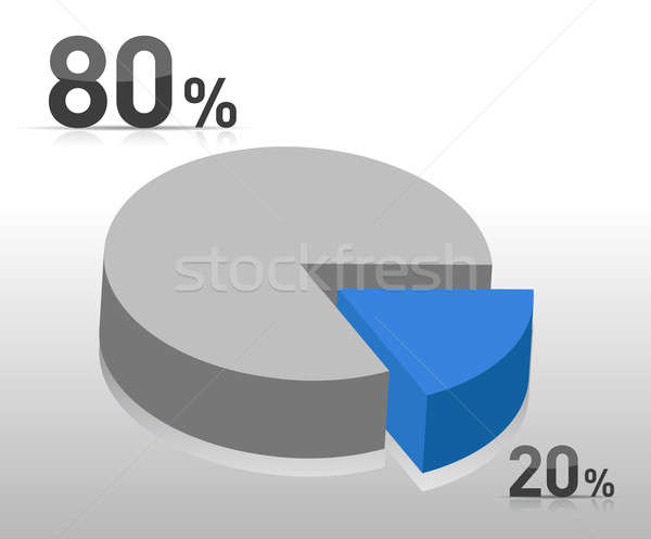 Blue pie chart with twenty and eighty percent illustration desig Stock photo © alexmillos