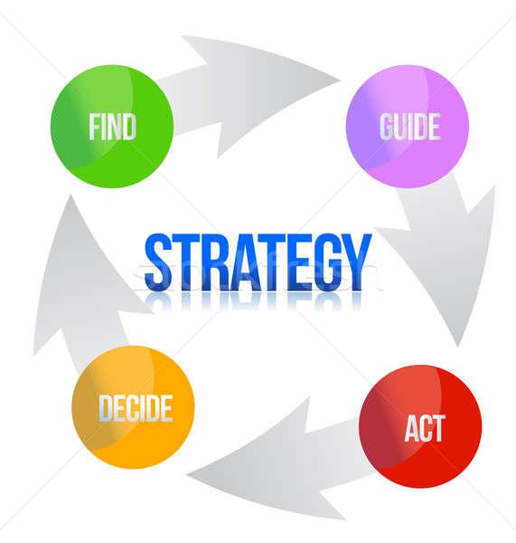 Schemat strategia marketingowa ilustracja projektu biały działalności Zdjęcia stock © alexmillos