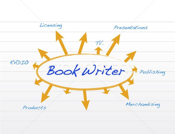 book writer model and diagram illustration design over a white b Stock photo © alexmillos