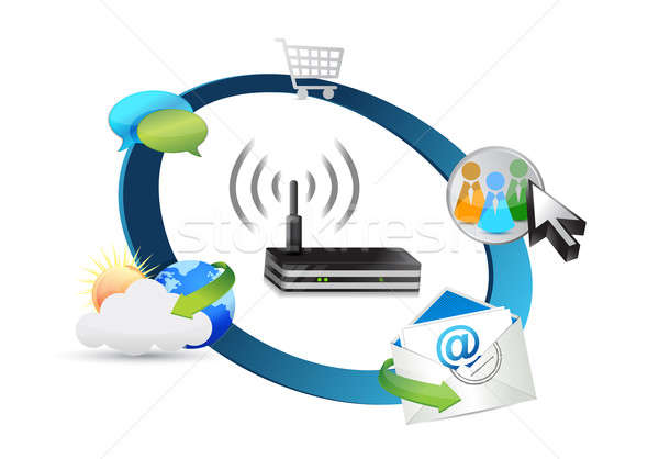 Concept of wireless technology Stock photo © alexmillos