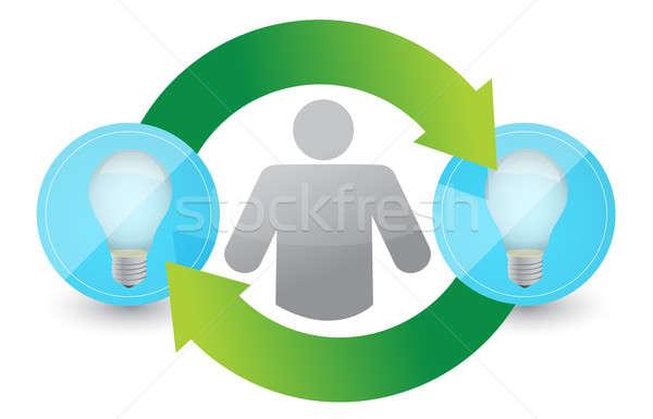 thinking a creative idea concept illustration design over white Stock photo © alexmillos