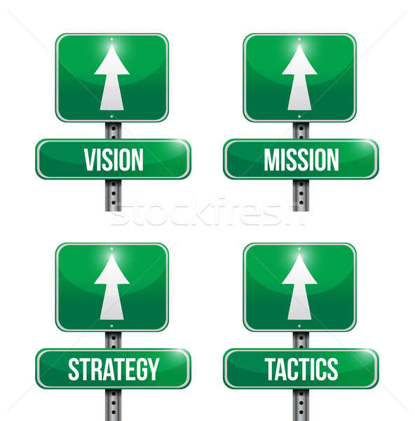vision, mission, strategy and tactic road sign Stock photo © alexmillos