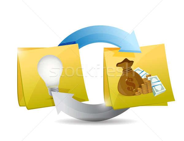 money idea cycle illustration design over a white background Stock photo © alexmillos
