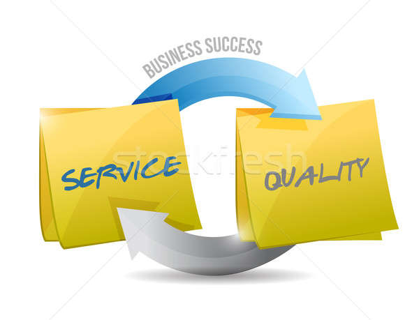 service and quality model. business Stock photo © alexmillos
