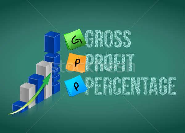 Gross profit percentage  Stock photo © alexmillos