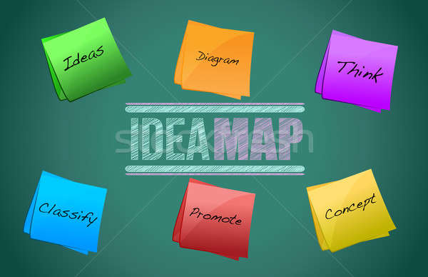 Fikir harita dizayn model arka plan temas Stok fotoğraf © alexmillos