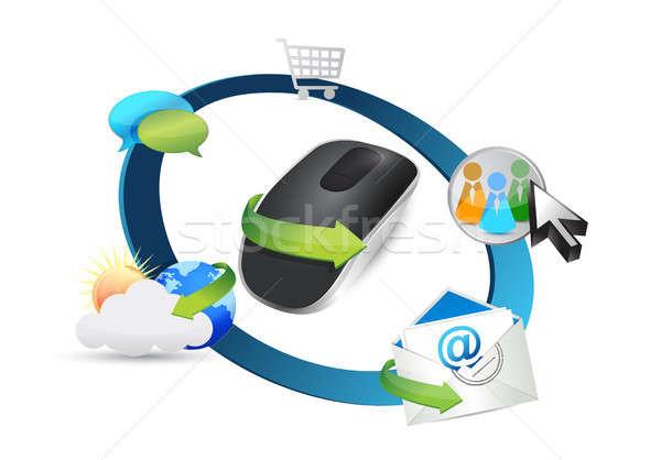 ツール ワイヤレス コンピューターのマウス 孤立した 白 コンピュータ ストックフォト © alexmillos