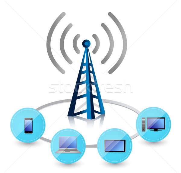 Wifi tower connected to a set of electronics illustration design Stock photo © alexmillos
