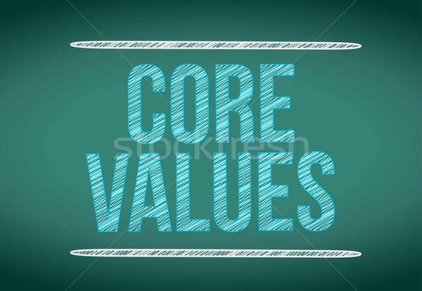 コア 価値観 メッセージ 書かれた 黒板 実例 ストックフォト © alexmillos