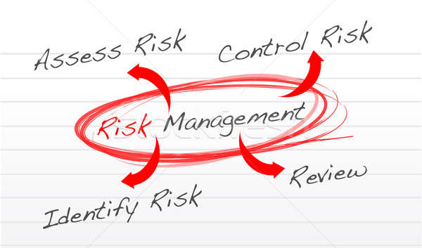Risk management process diagram schema illustration design over  Stock photo © alexmillos