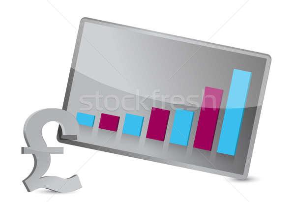 Negócio crescer para cima libra ilustração financiar Foto stock © alexmillos
