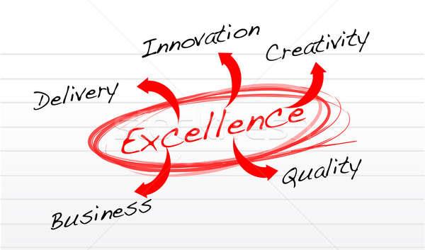 Diagrama de flujo excelencia negocios diseno flecha Foto stock © alexmillos