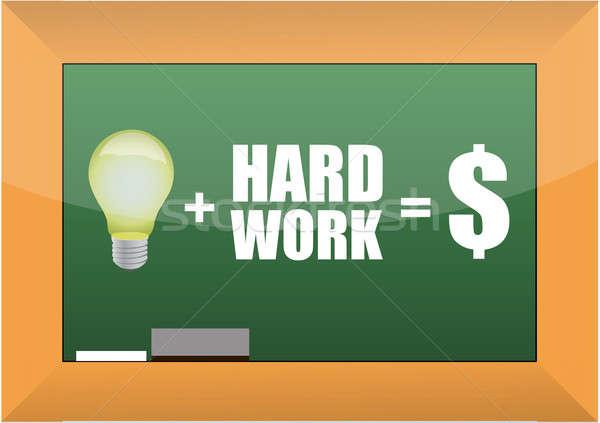 idea equation on a blackboard Stock photo © alexmillos