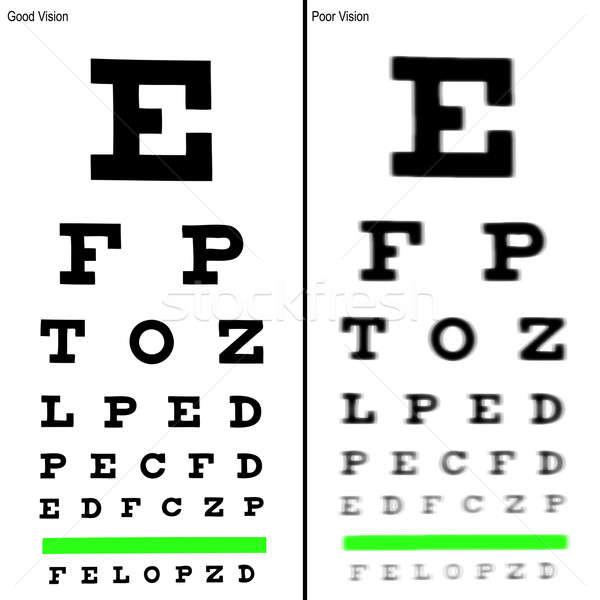 Buena pobres ojo tabla ilustraciones vidrio Foto stock © alexmillos