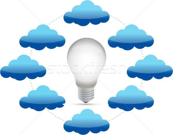 Réseau cloud idée ampoule illustration design blanche Photo stock © alexmillos