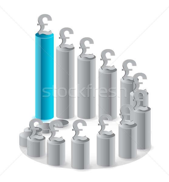 üzlet font körkörös piac grafikon stock Stock fotó © alexmillos