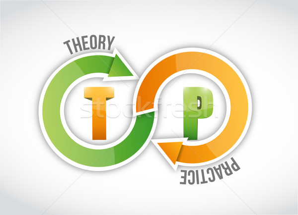 theory and practice cycle illustration design Stock photo © alexmillos