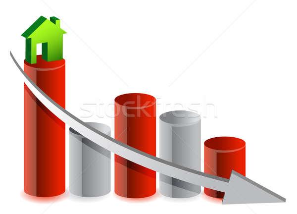 falling house market illustration design over white Stock photo © alexmillos