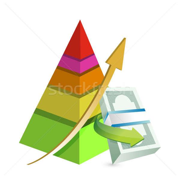 financial pyramid chart illustration design over a white backgro Stock photo © alexmillos