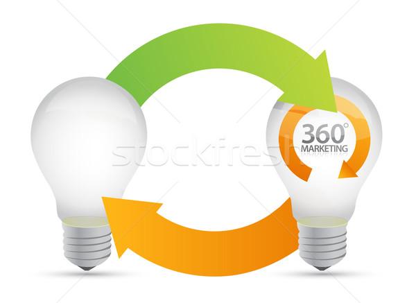 Lâmpada idéias marketing ilustração projeto branco Foto stock © alexmillos