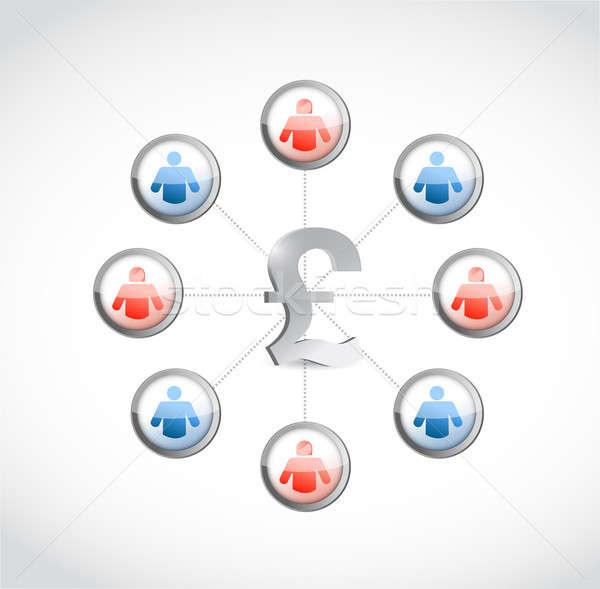британский фунт валюта иллюстрация дизайна Сток-фото © alexmillos