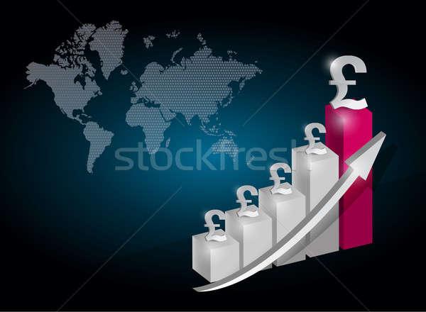 Libra moeda gráfico traçar ilustração projeto Foto stock © alexmillos