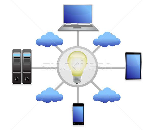 Tehnologie idee reţea ilustrare proiect alb Imagine de stoc © alexmillos