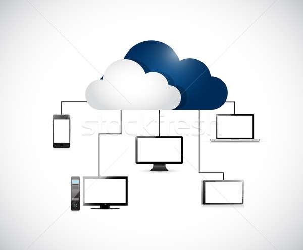 Stock fotó: Felhő · alapú · technológia · elektronikus · hálózat · izolált · fehér · technológia