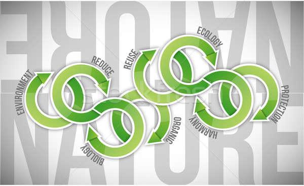 Geri dönüşüm çevre dostu diyagram devir örnek dizayn Stok fotoğraf © alexmillos