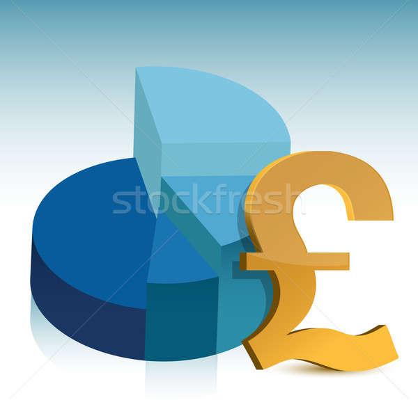pie chart pound sign illustration Stock photo © alexmillos