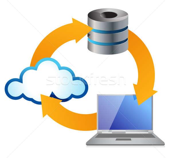 Cloud Computing Concept with Computer  Stock photo © alexmillos