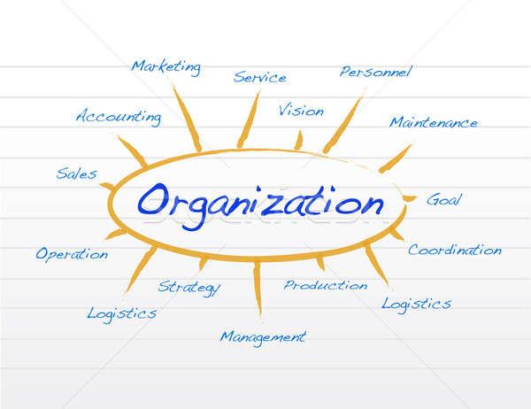 organization model concept illustration design on a notepad Stock photo © alexmillos