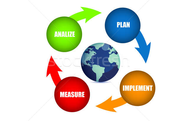 business strategy concept diagram Stock photo © alexmillos