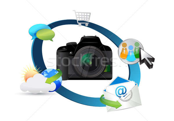 Kamera Einstellungen Illustration Design weiß Körper Stock foto © alexmillos